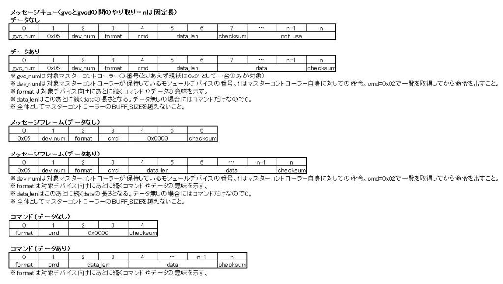 フレームサンプル201303-001